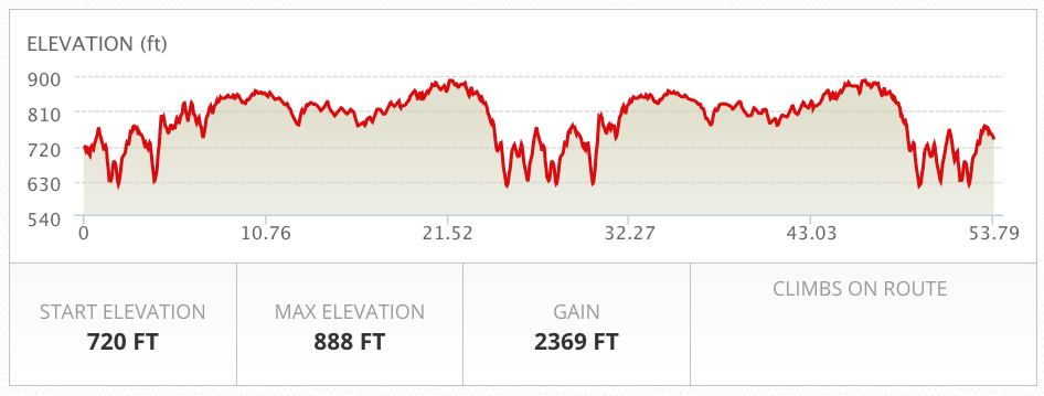 halfmax_bike_elevation
