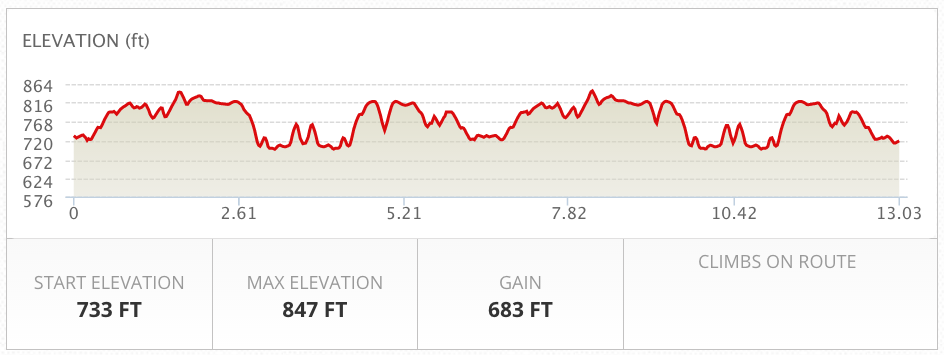 halfmax_run_elevation